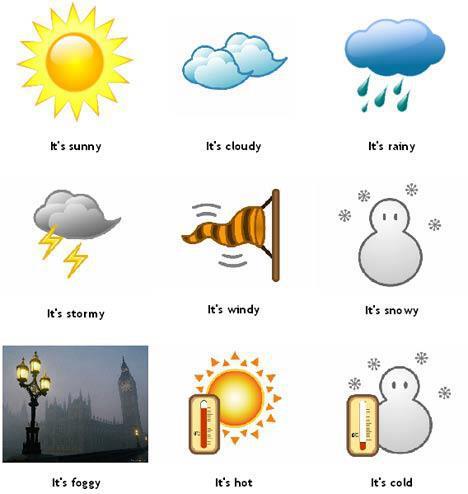 Weather  My English Blog