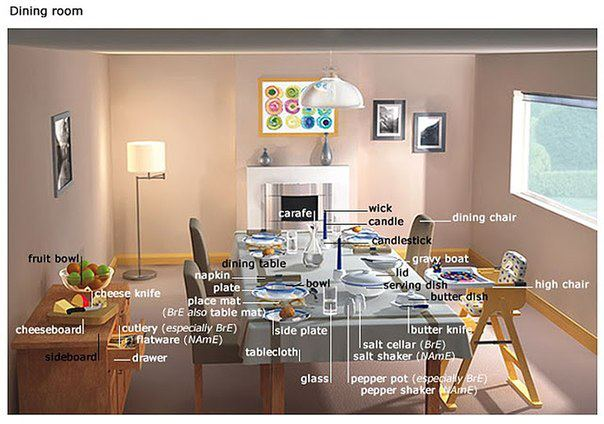 Dining Room Furniture Small
