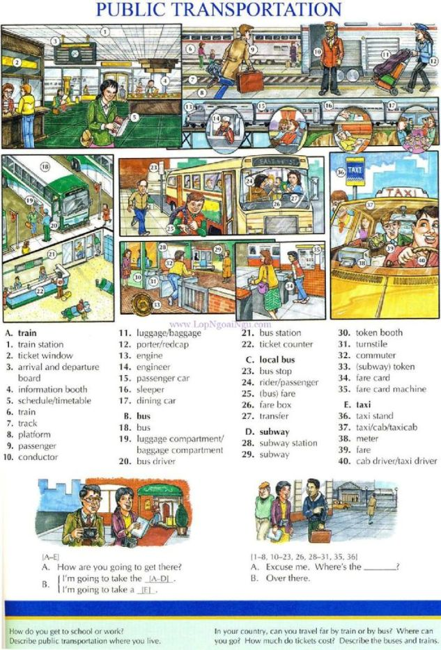 Transport And Travelling Vocabulary My English Blog