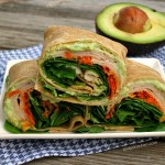 Creamy Avocado Turkey Wrap