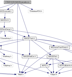 aod line diagram [ 1363 x 635 Pixel ]