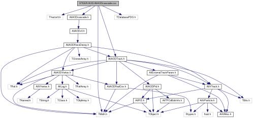 small resolution of aod line diagram