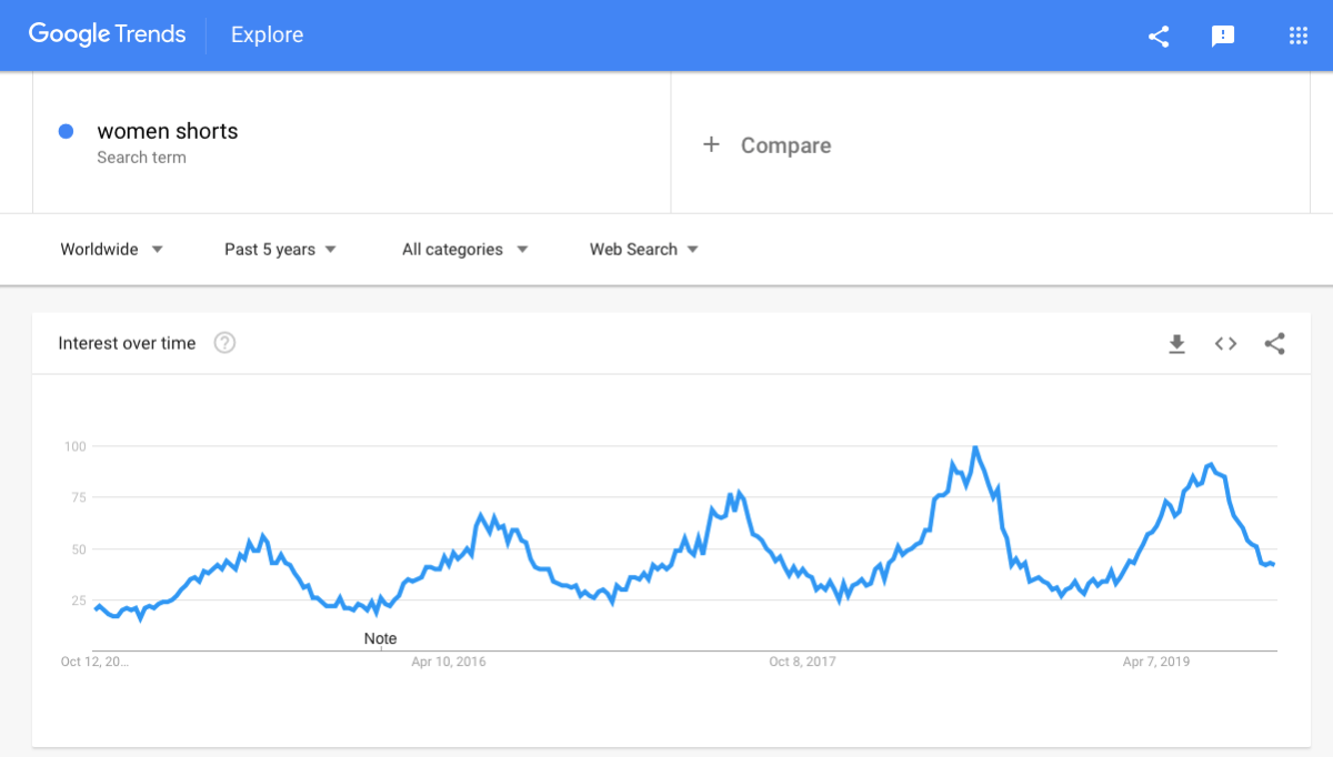 women-shorts-trend.png