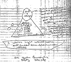 Rendlesham Forest Top Secret UFO Files and Documents