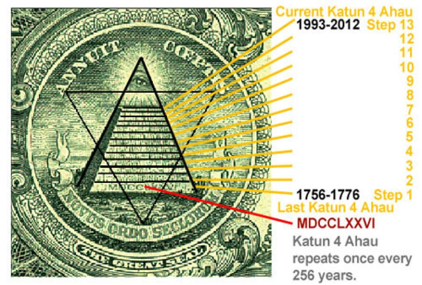 pyram_greatseal_dollar