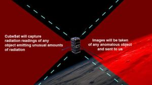 Alien disclosure? The first ever satellite to hunt and image UFOs could go into orbit 3