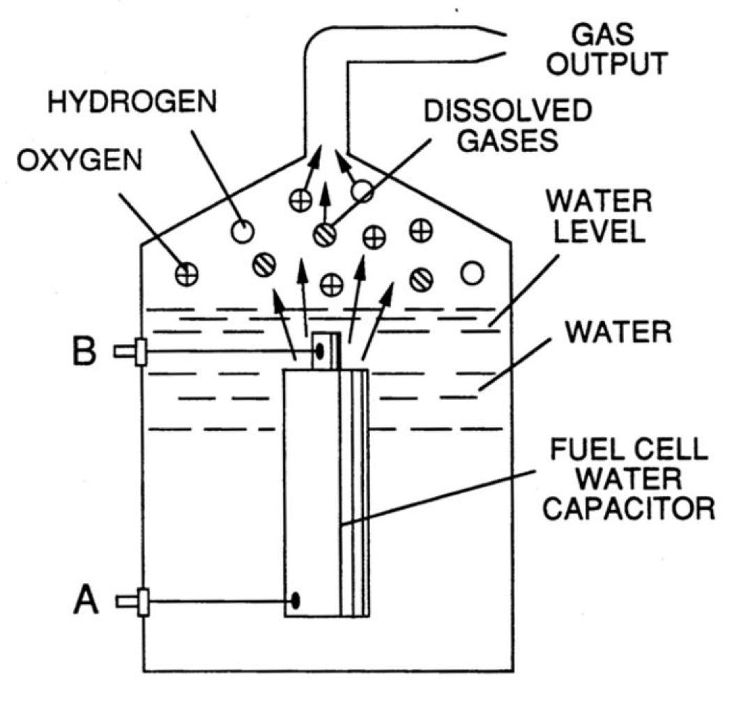 Meyer's fuel cell.