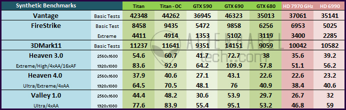 Nvidia's Titan arrives to take the performance crown - 36