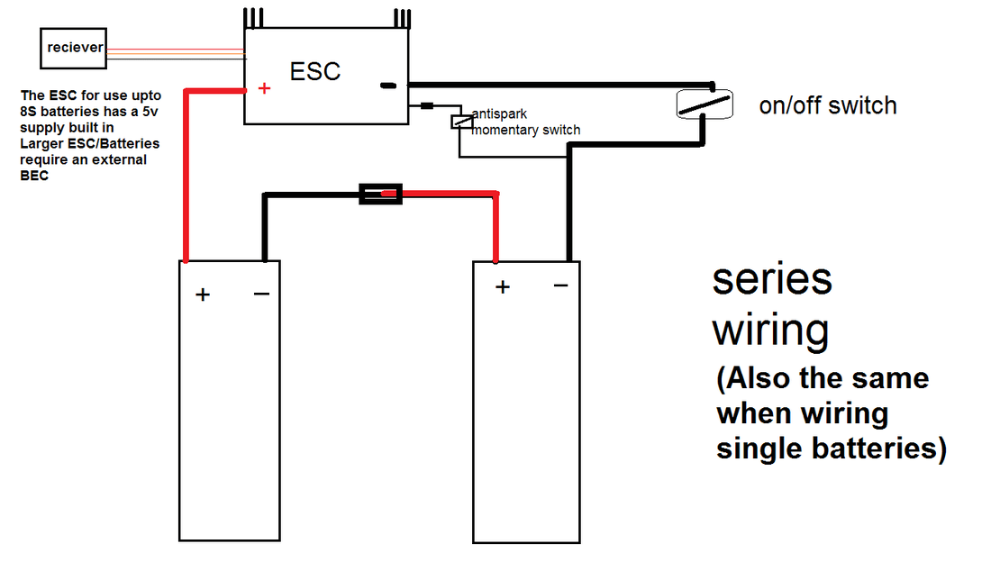 Esc Wiring Diagram Twin Battery : 31 Wiring Diagram Images