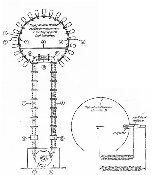 Wireless Diagram For Falcon 8200
