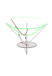 Line 22f1fa19c3m1b7c8e12c15 Axioms of Congruence Euclids