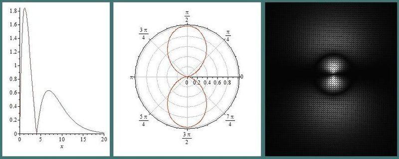 Line 22 7b97z47b Helmholtz Coils Laplace Spherical