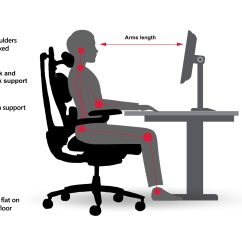 Posture Alignment Chair Folding Lulu Unique Correct Way To Sit In Office Officeendtable