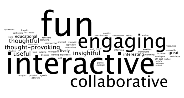 Word Cloud: fun engaging interactive collaborative