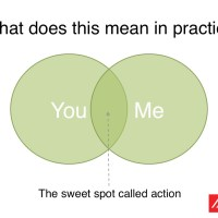 So why Venn anyway?
