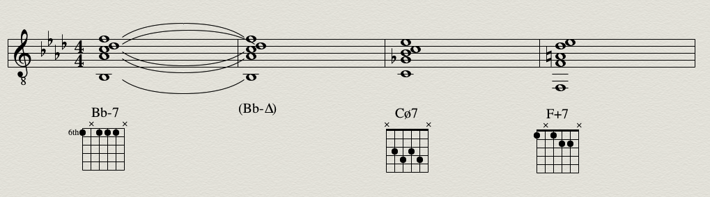 Chord Of The Day The Jump Monk V Zeroes And Ones