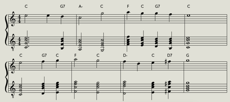 A Guide To Chord Substitution Zeroes And Ones