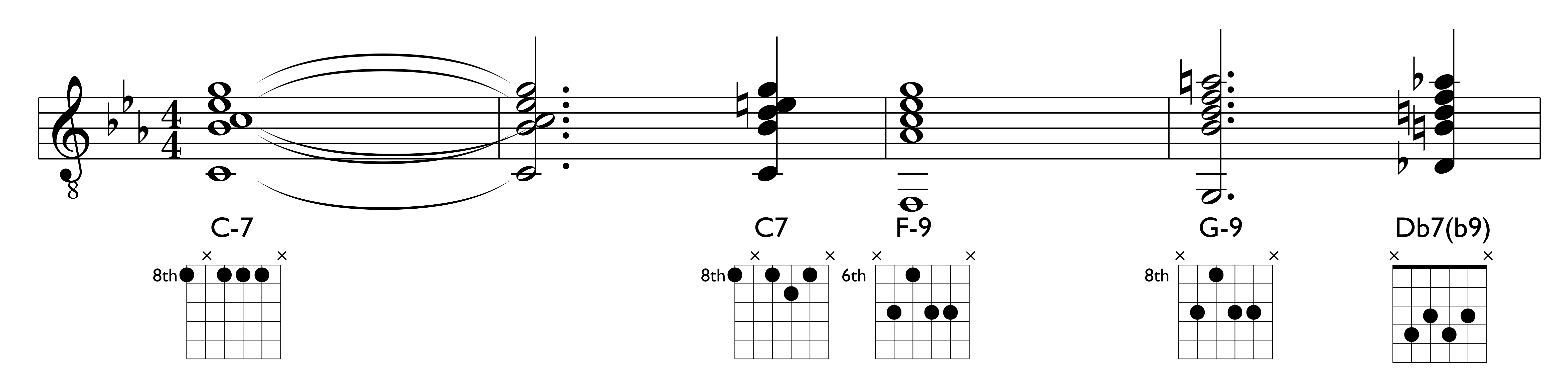Breaking the rut chord progressions zeroes and ones above im using a c7 to prepare the f as c7 is the v in the scale of f minor secondary dominant im also using a db7b9 chord at the end of hexwebz Choice Image