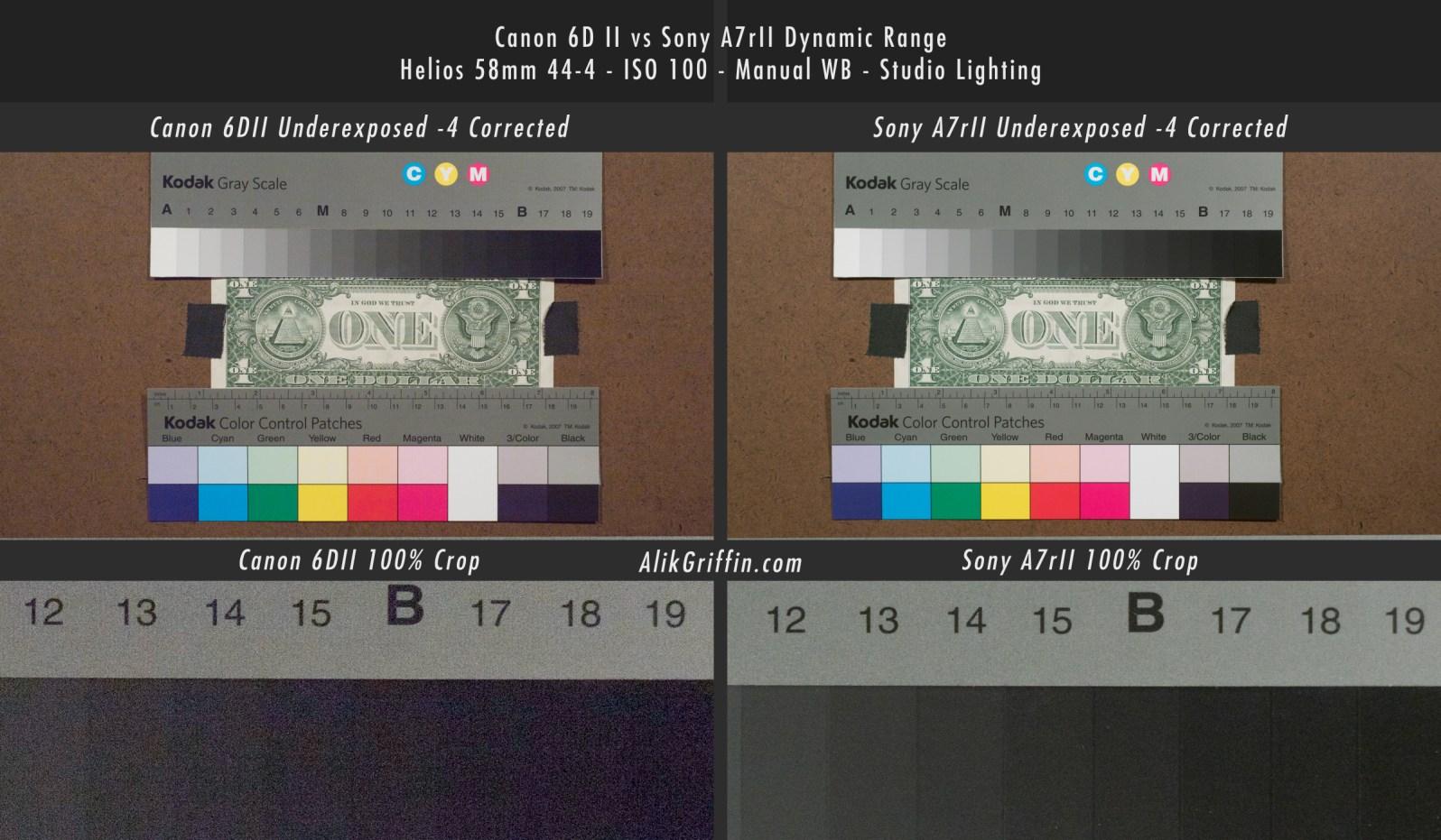 Canon6DII_vs_SonyA7rII_DR_Underexposed-4Stops