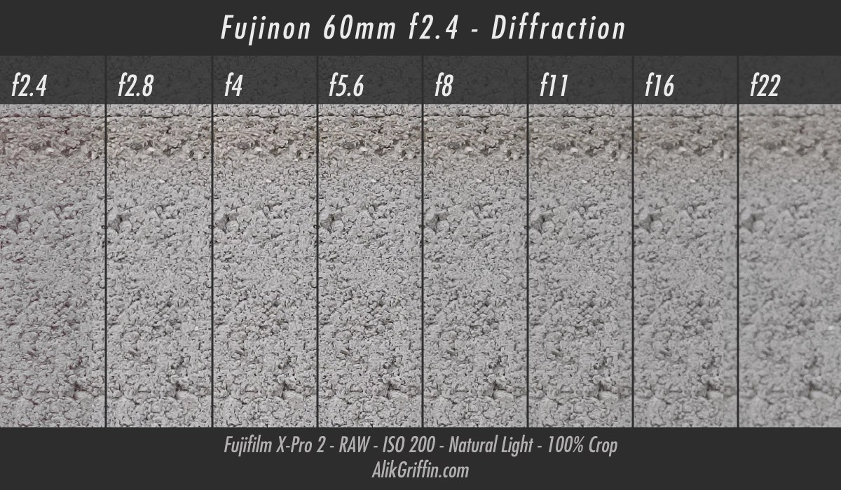 Fujifilm 60mm f2.4 Diffraction & Sharpness Chart
