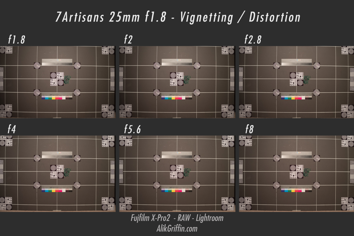 Vignetting and Distortion Chart