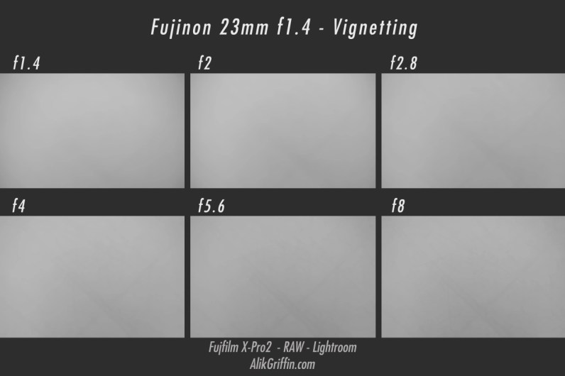 Fuji 23mm f1.4 vignetting with built-in lens profiles