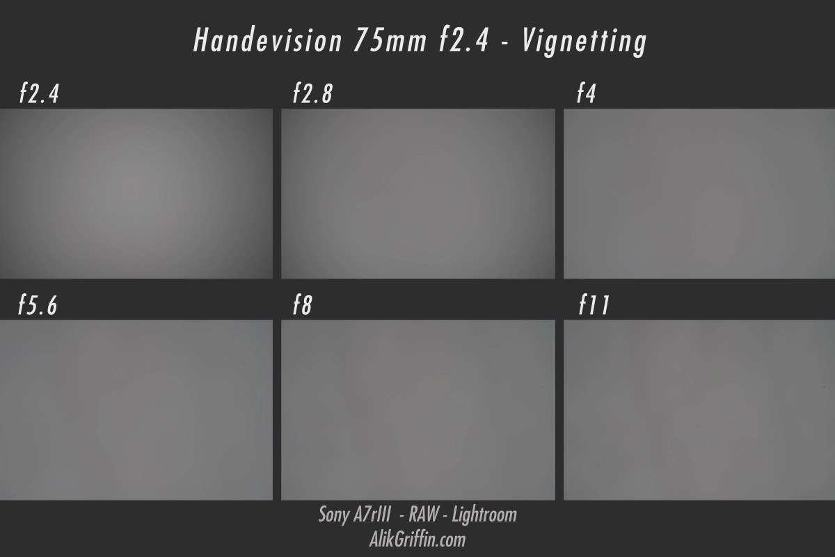 Handevision IBERIT 75mm f2.4 Vignetting