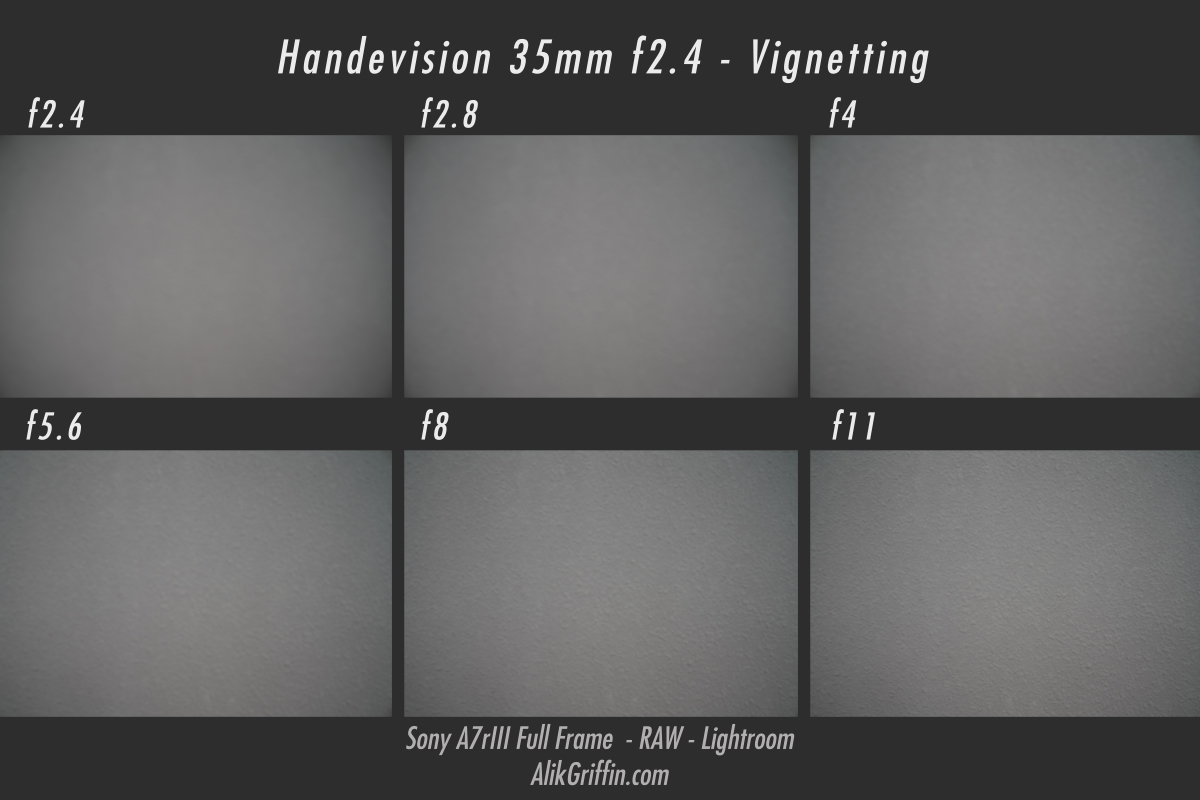 Handevision 35mm f2.4 Vignetting