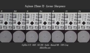Fujinon 23mm f2 Corner Sharpness