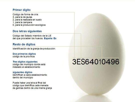 numeración en la cáscara del huevo importante saber