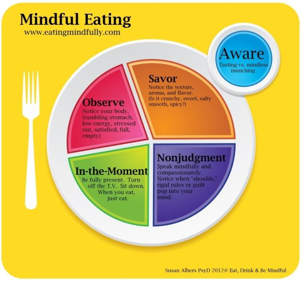 Mindful eating plate | Comer con conciencia