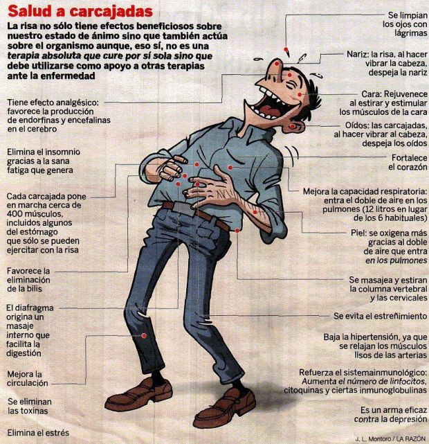 Salud a carcajadas: Beneficios de la risa