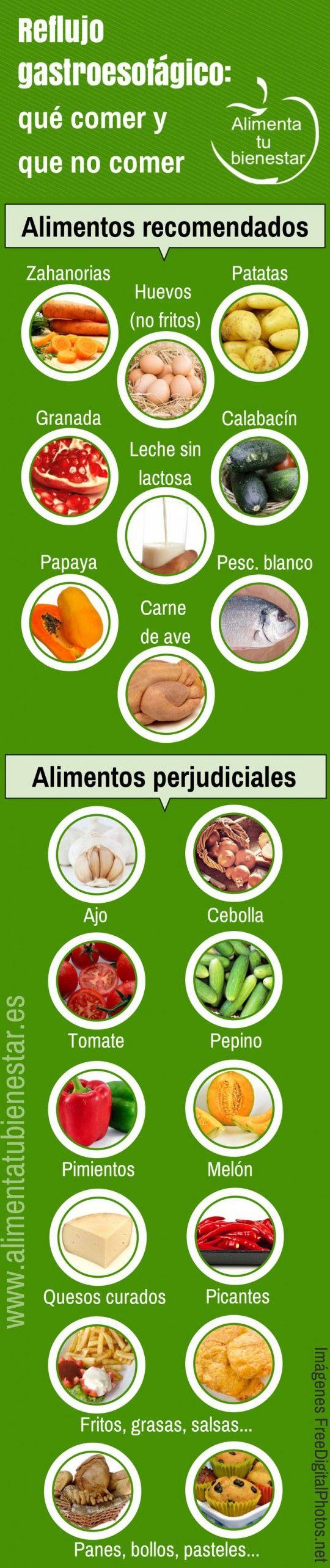 Alimentos Recomendados Y A Eludir Linear Unit El Reflujo Dieta Para Mejorar Reflujo Gastroesofagico