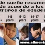 Éstos son los tiempos recomendados de sueño según la fundación nacional del sueño