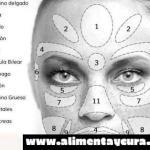 Alivia tus dolores corporales y emocionales con la reflexología facial