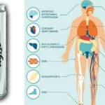 Los peligrosos efectos de los refrescos light sobre tu salud