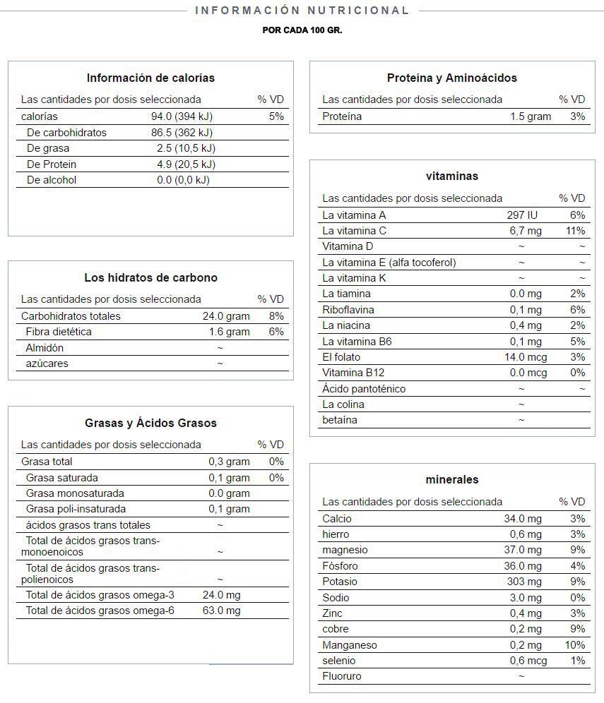 tabla-nutricional-yaca
