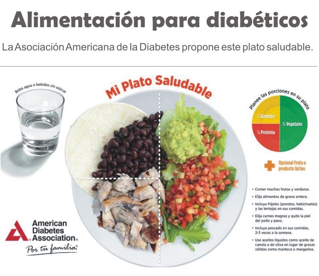 Un diabetico puede comer frijoles