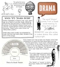 Drama Worksheets For Middle School Free Worksheets Library ...