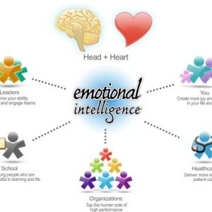 test de inteligenta emotionala la copii