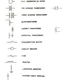 figure 1 graphical symbols for single line diagrams [ 1484 x 1670 Pixel ]
