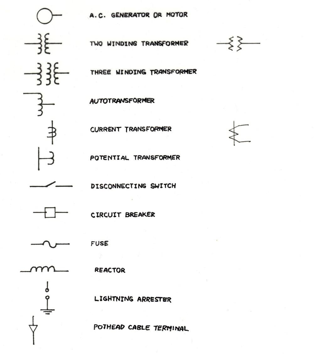 medium resolution of figure 1 graphical symbols for single line diagrams