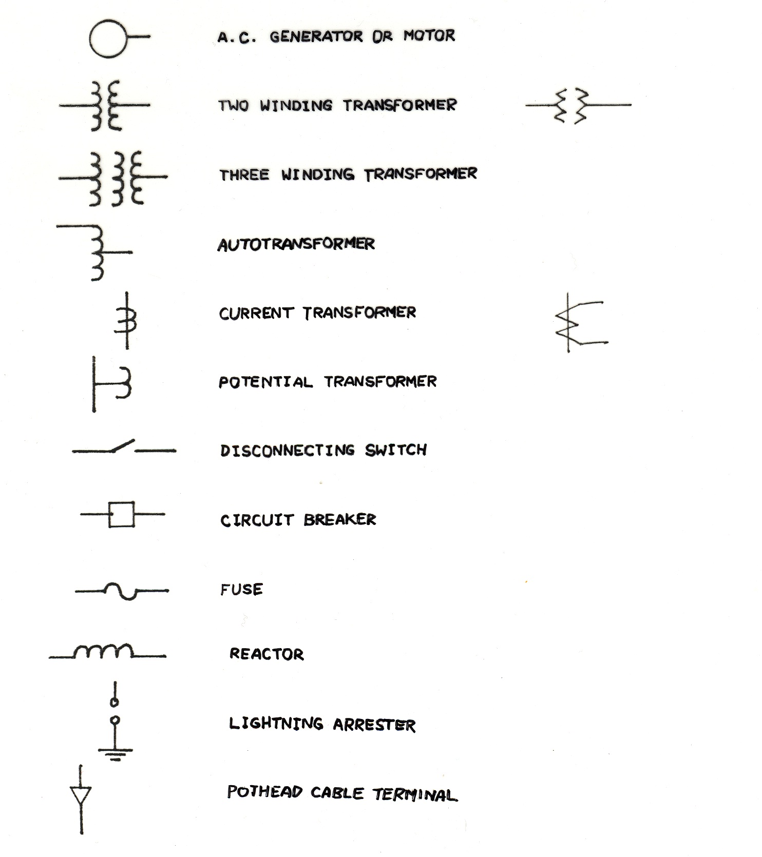 hight resolution of figure 1 graphical symbols for single line diagrams