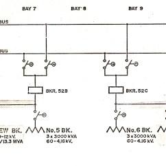 Wiring Diagram Substation 5 Way Switch Guitar Single Line Sld Alinea Sinadra