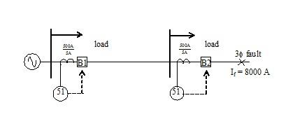 Neutral Grounding Transformer Diagram Isolation