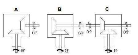 A21 : GENERAL PURPOSE GEARBOXES : GEARBOXES : Product