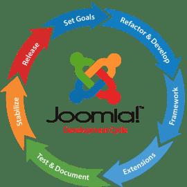 JoomlaS Хостинг
