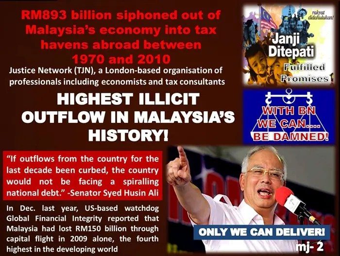 Image result for Malaysia Illicit financial outflows