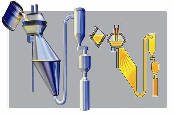 धातुओं का निष्कर्षण याधातुकर्म (Extraction of Matal or Metallurgy)