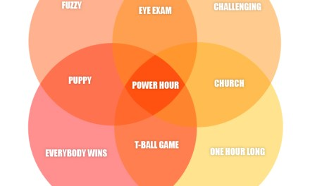 The Make-Up of a Power Hour, Venn diagram style